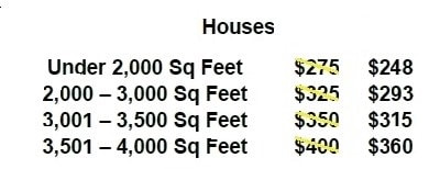 Seniors Home Inspection Pricing